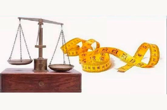 День Люди События. 7 апреля.Во Франции принят Закон о введении Метрической системы мер